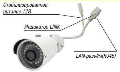 фото Space Technology ST-181 M IP HOME H.265(объектив 3,6mm)