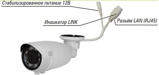 фото Space Technology ST-182 M IP HOME H.265 (объектив 2,8-12mm)